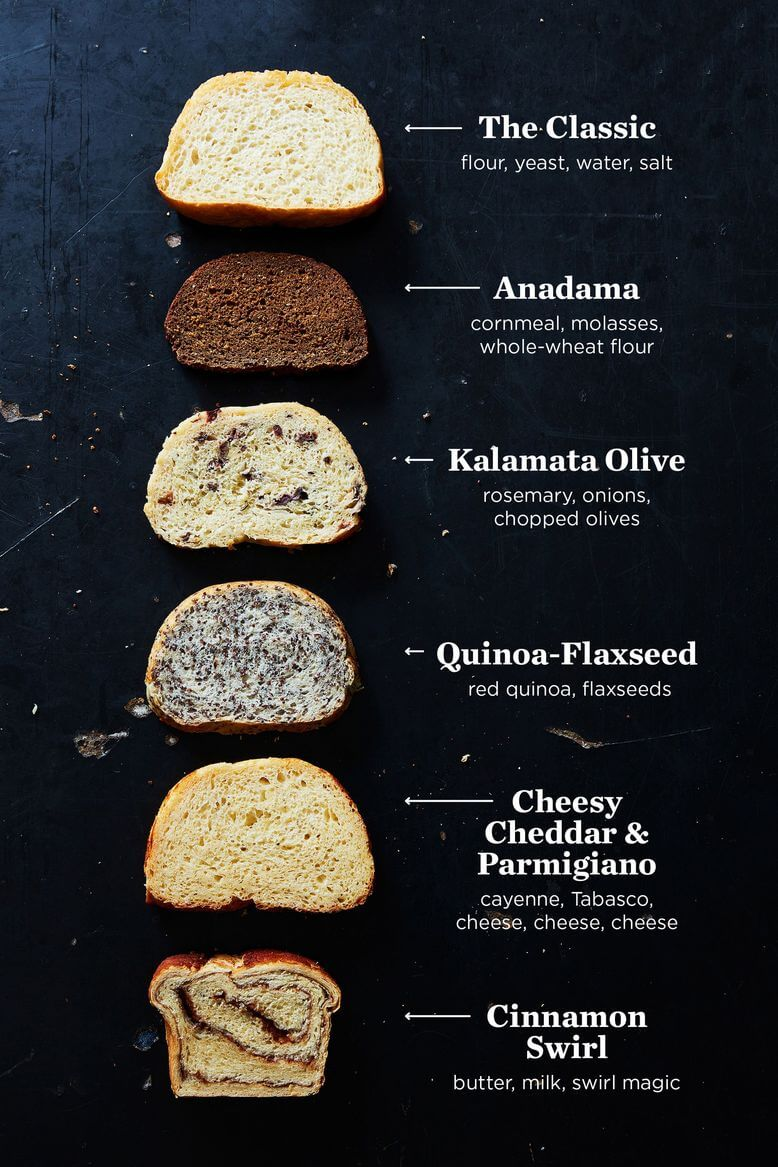 Food52's Peasant Bread Variations