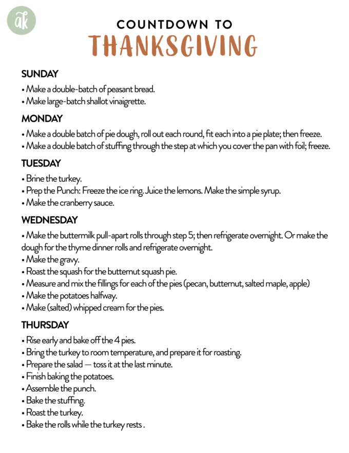Detailed countdown to Thanksgiving Timeline